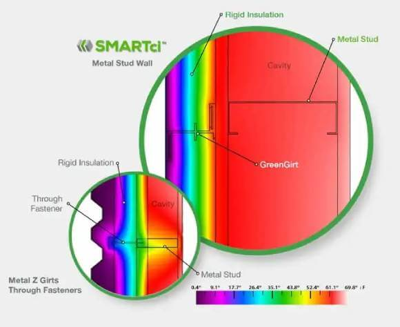 thermal efficiency graphic